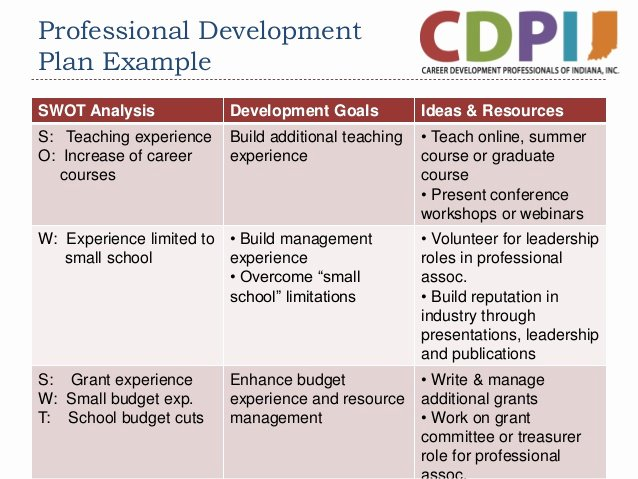 Sample Of Professional Development Plan Unique Samples and Examples Of Professional Growth Plan for Teachers