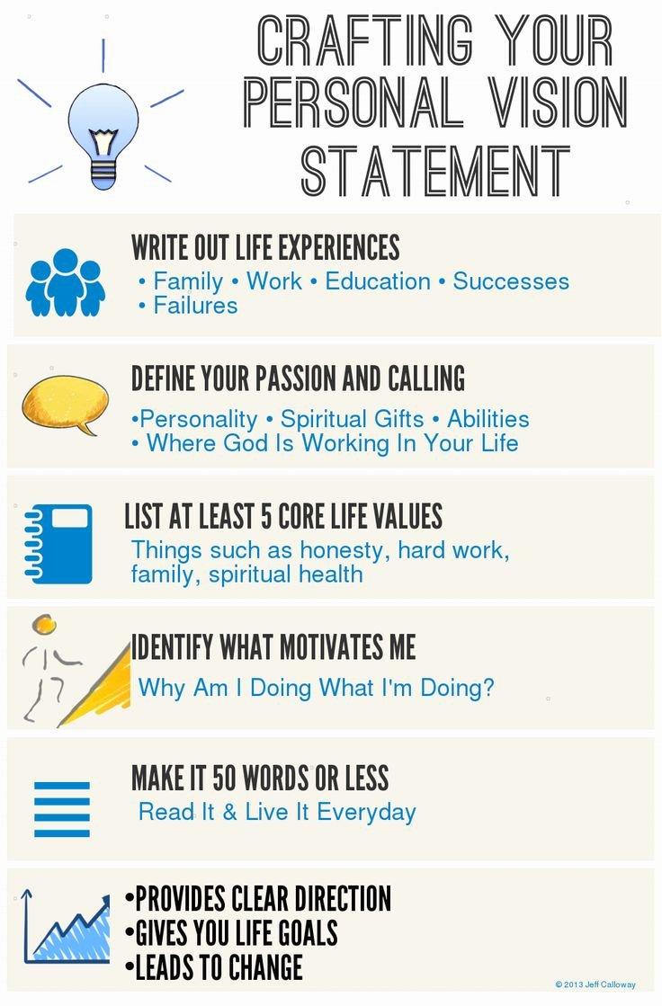Sample Personal Vision Statement New How to Craft A Personal Vision Statement