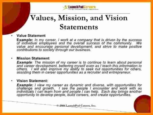 Sample Personal Vision Statements Luxury 6 Example Of A Personal Vision