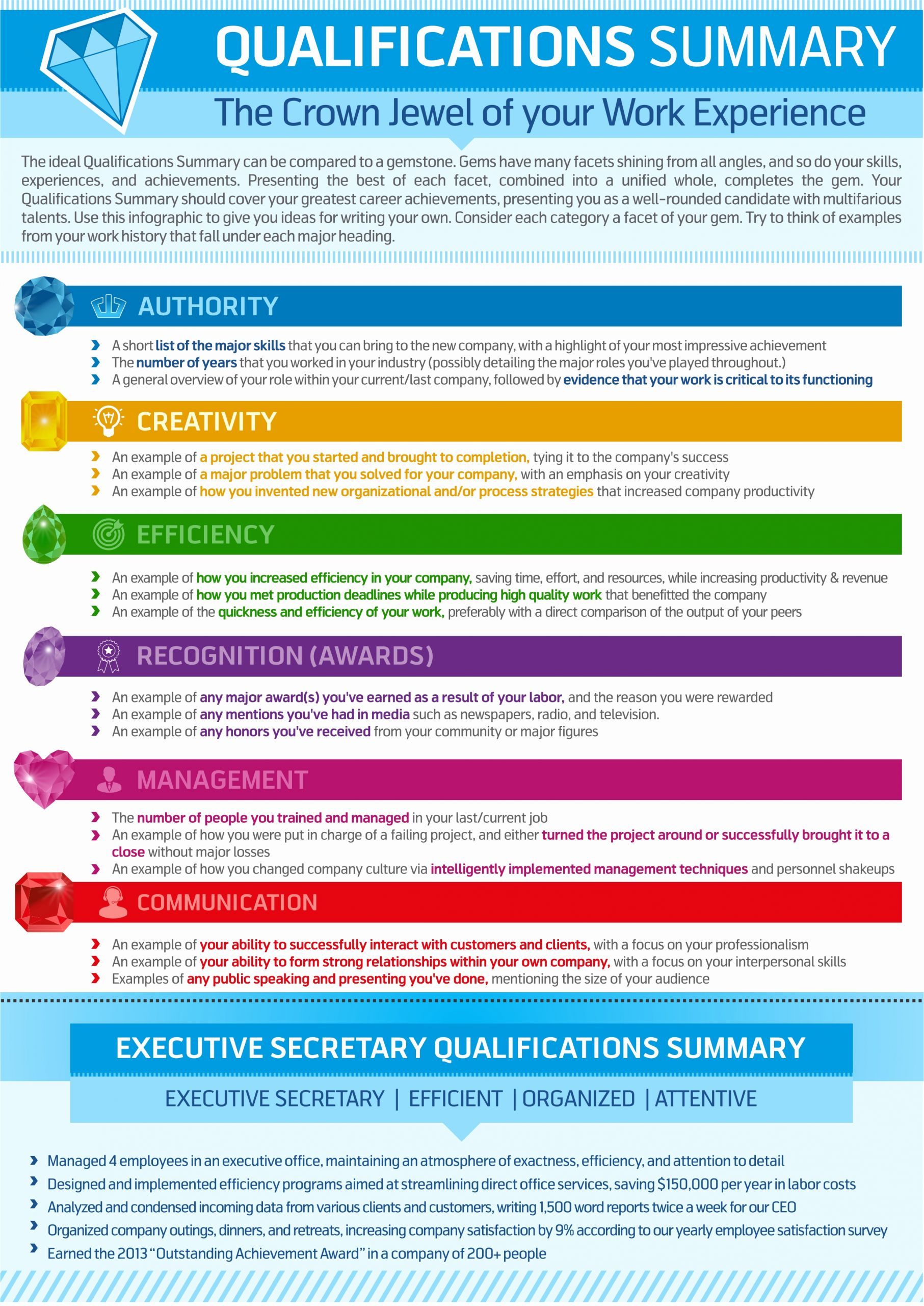 Sample Statement Of Qualification New How to Write A Qualifications Summary