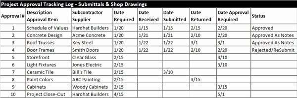 Schedule Of Values Construction Example Beautiful Develop A Simple Shop Drawing and Submittal…