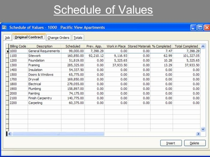 Schedule Of Values Template Construction Awesome Contractor Draw Schedule Template Templates Resume