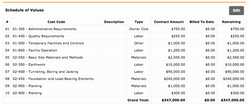 Schedule Of Values Template Construction New Import A Prime Contract sov From A Csv File Procore