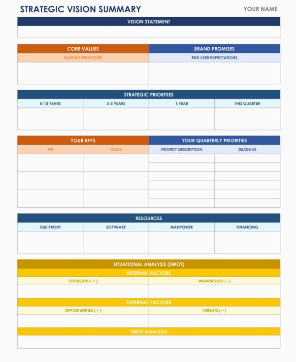 Schedule Of Values Template Elegant Schedule Values Spreadsheet Spreadsheet Example