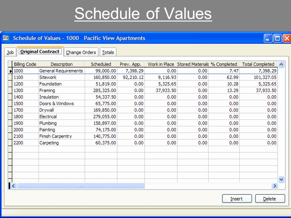 Schedule Of Values Template Luxury Free Construction Schedule Spreadsheet
