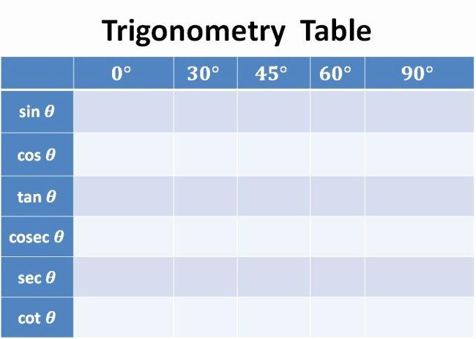 Sin Cos Tan Chart Degrees Beautiful Trigonometry Value Table Pdf