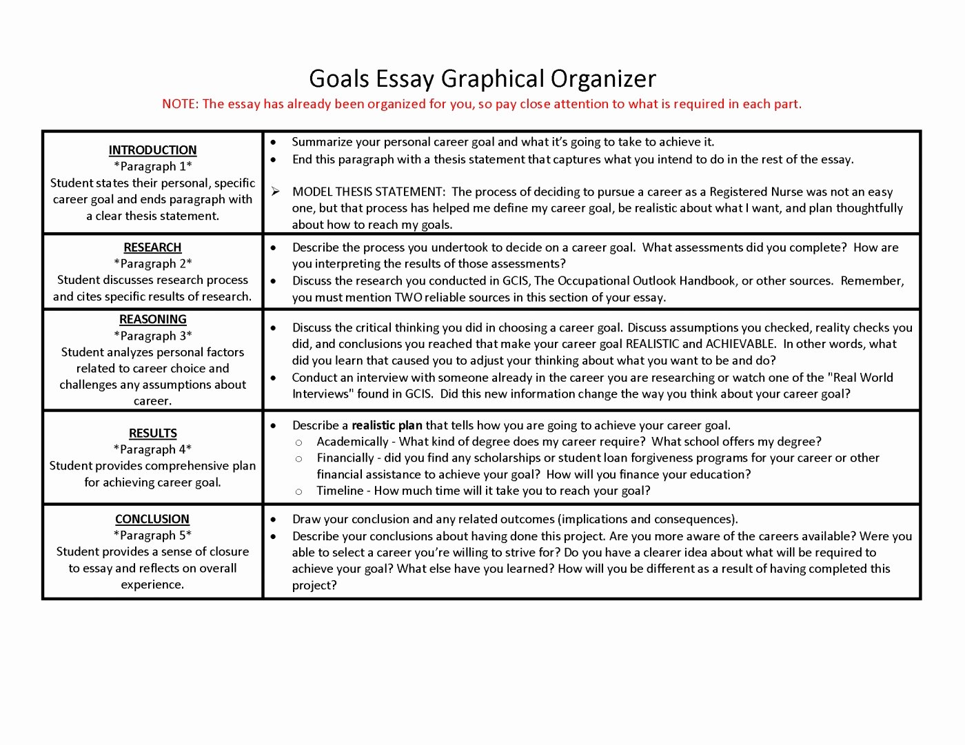 023 career goal statement zdxttkpg educational and goals essay