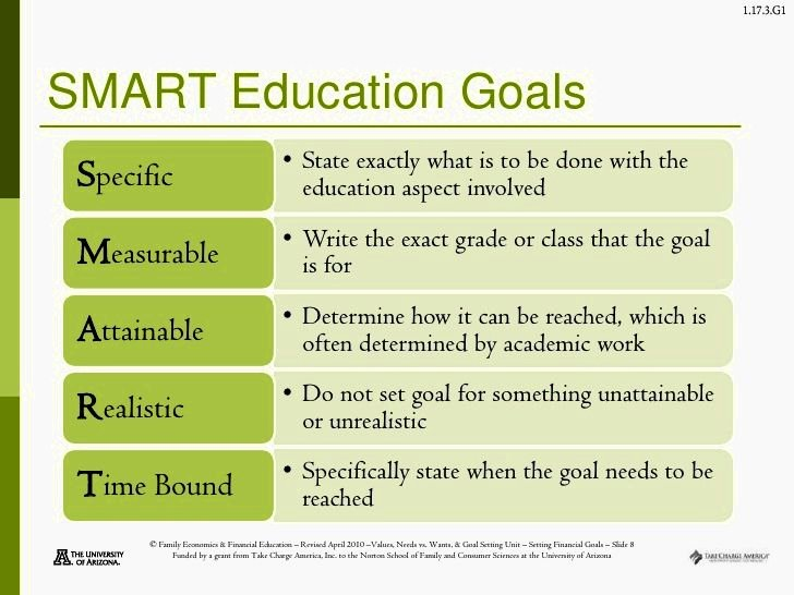 Statement Of Academic Goals Inspirational Academic Goal Statement Examples