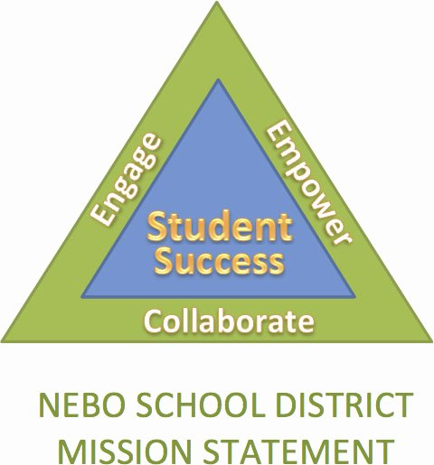 Student Mission Statement Examples Inspirational District Mission and Vision