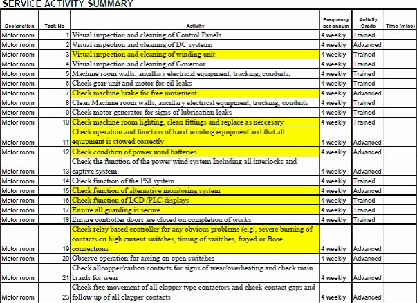 Time and Motion Study Template Awesome 28 Of Time and Motion Template Excel