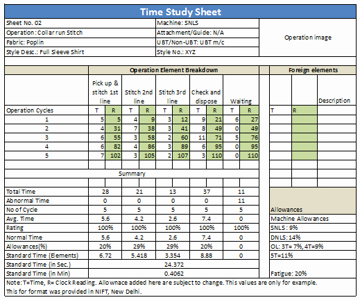 Time and Motion Study Template Unique How to Do Time Study for Garment Operations