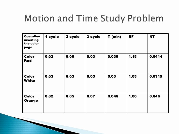Time In Motion Study Template Awesome Motion and Time Study
