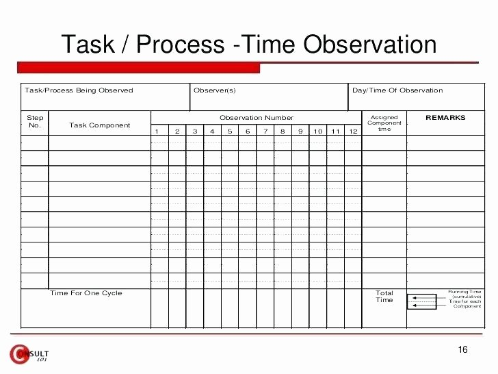 Time In Motion Study Template Best Of Time and Motion Study Template Excel – Bookmylook
