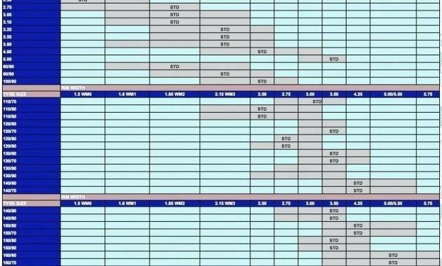 Tire Size Comparison Chart Template Unique Tractor Tire Height Calculator – Wrautocare