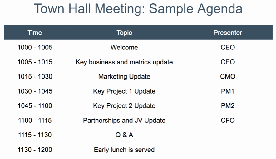 Town Hall Meeting Agenda Template Lovely Pany town Hall Meeting Invitation