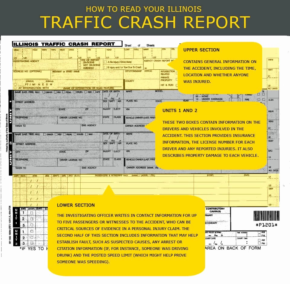 Traffic Accident form New Traffic Accident form New Five Vehicles Involved In