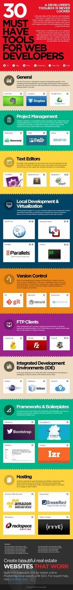 Tree Service Invoice Template Unique Invoice Template Templates and Tree Service On Pinterest
