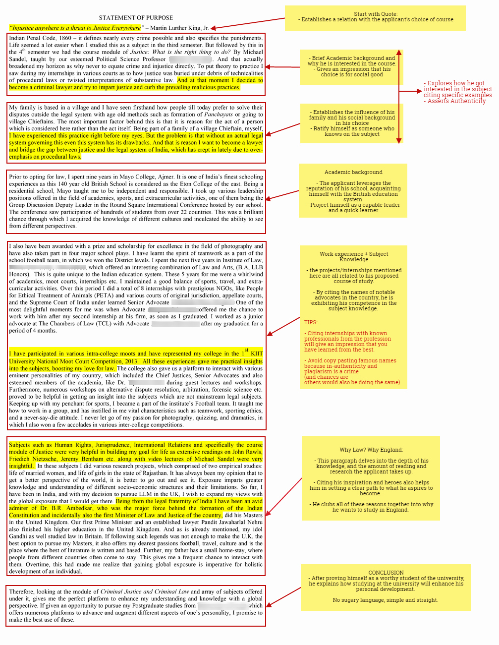 U Visa Personal Statement Sample Inspirational How to Write A Winning Statement Of Purpose with 2 Sample sop
