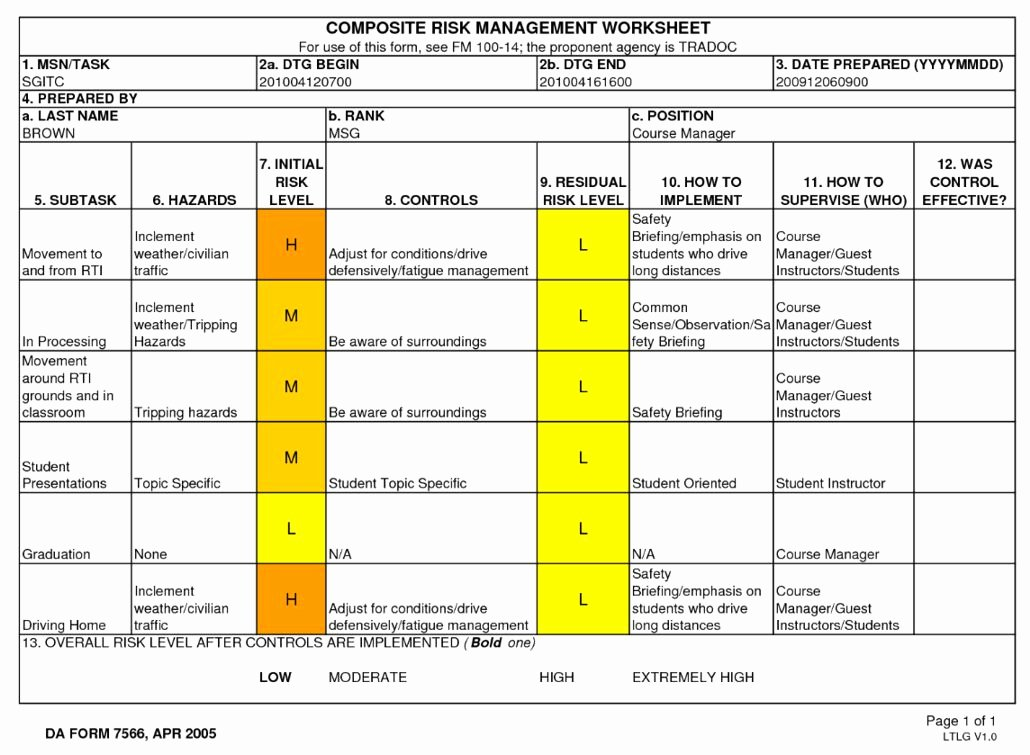 Usmc Mcmap Certificate Template Elegant Dd form 2977 Deliberate Risk assessment Worksheet Replaced