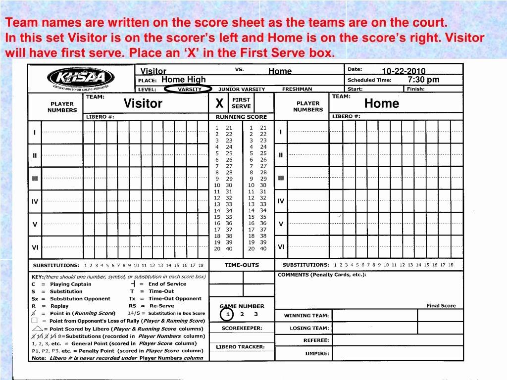Volleyball Lineup Sheet Printable Inspirational Ppt Nfhs High School Volleyball Scoresheet Guide