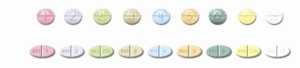 Warfarin Color Chart Beautiful Health and Human Sciences 204 Puhl Chatterji