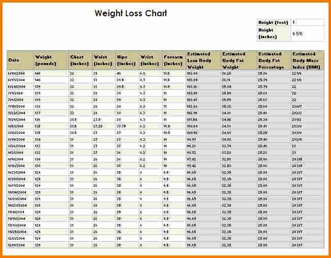 Weight Loss Certificate Template Fresh Weight Loss Template
