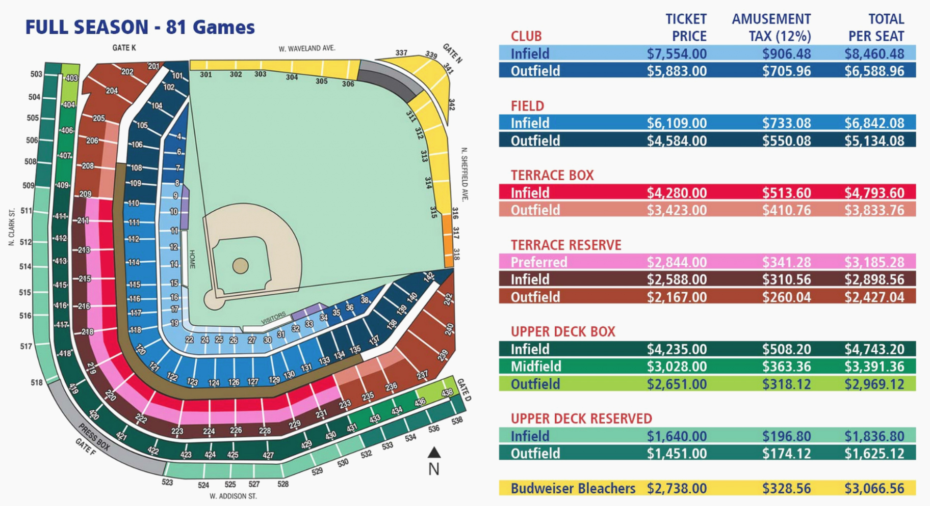Wrigley Seating Chart Seat Numbers New How to Have A Fantastic Wrigley Field Seat